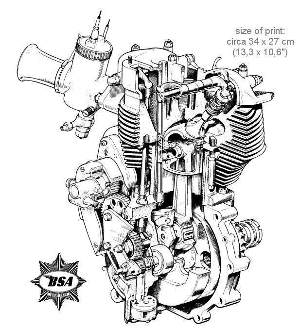 101 best images about bsa engine on pinterest