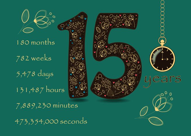 15th Friendship Anniversary Time Counting Floral Card Card Ad Affilia Wedding Anniversary Cards 15th Wedding Anniversary Happy Birthday Wishes Friendship