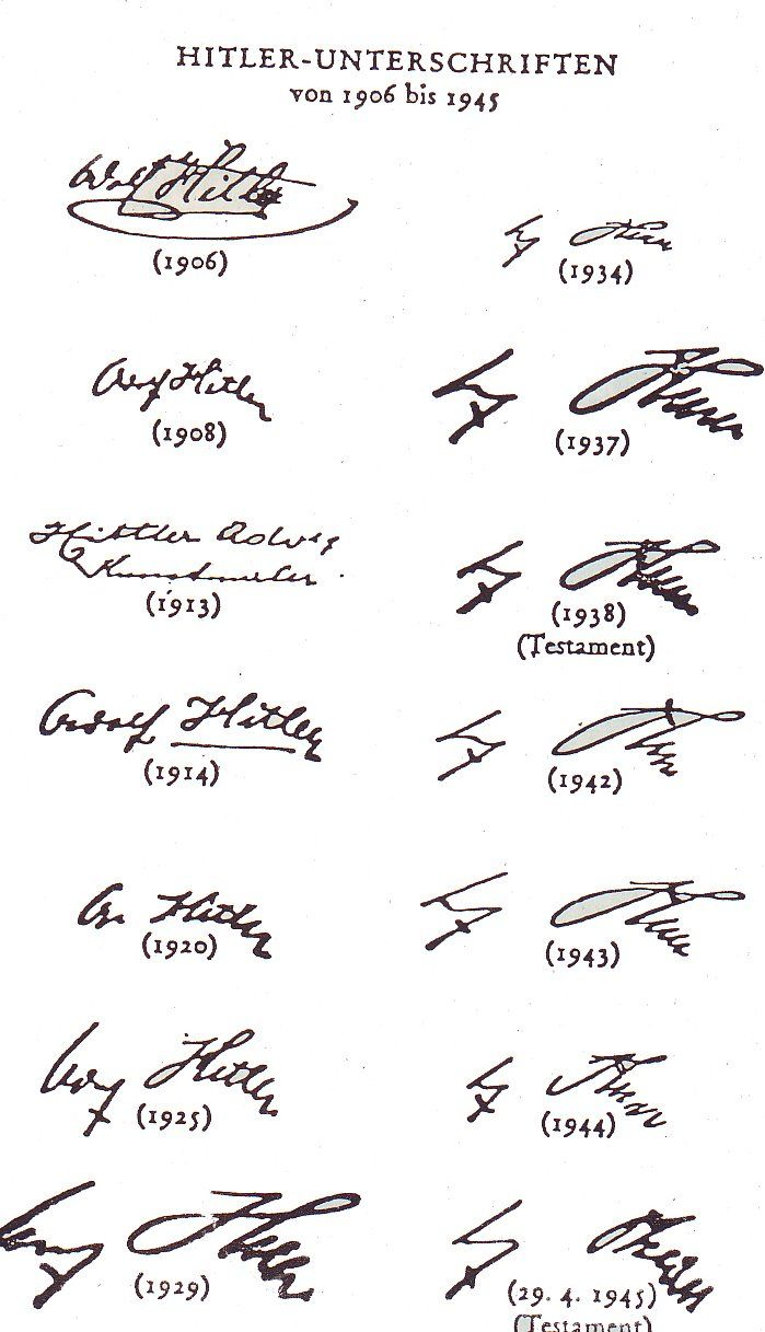 17 best Famous Signatures images on Pinterest | Artists ...