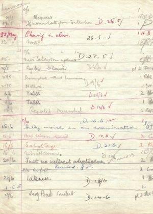 Boletim que registra 29 detenções escolares de John Lennon vai a leilão