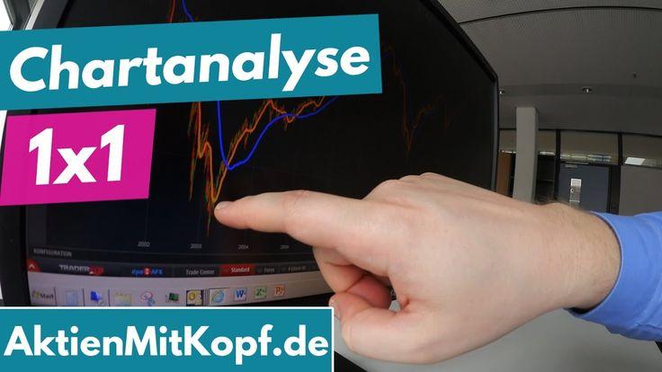 Chartanalyse testen - Das 1x1 der Charttechnik mit Börsenmakler Paul