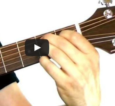 1000+ images about Beginning Guitar 101 on Pinterest