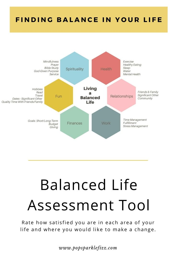 Self Care Assessment Quiz Take This Self Care Quiz And Get A Free Worksheet To Help You Create New Self Care Worksheets Finding Balance Self Care Activities