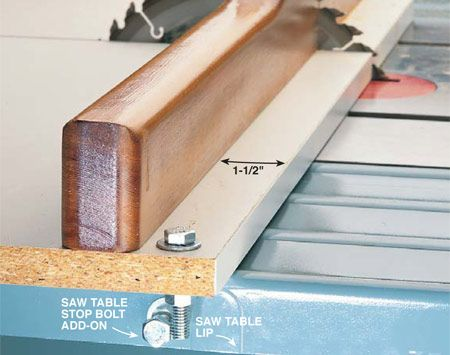 Crosscuts With a Table Saw Sled