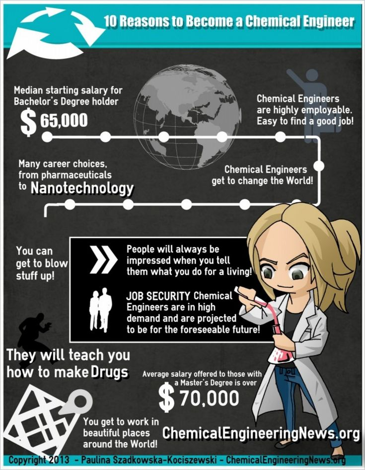10 Reasons to Become a Chemical Engineer Infographic