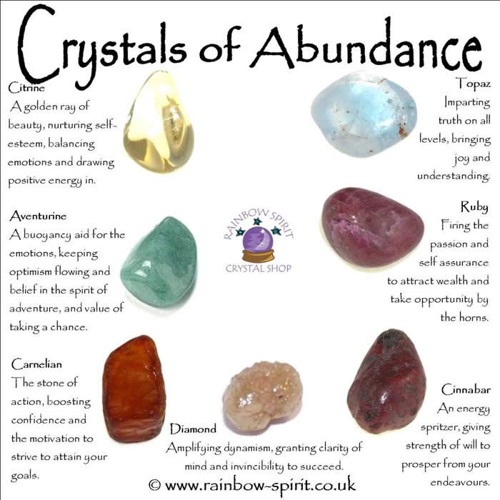 Crystal healing properties in a poster of crystal for abundance and good fortune