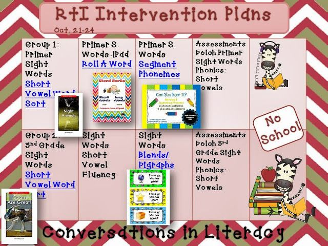 101 best images about rti reading math on pinterest for Reading blueprints 101