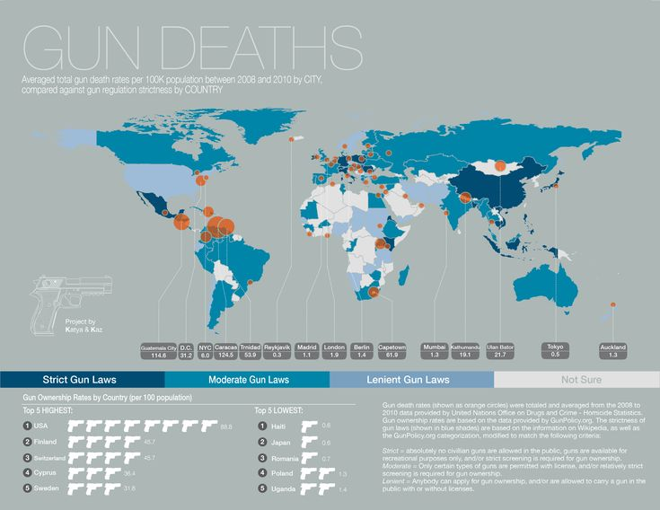 A World Map Of Gun Death Rates Per City Compared Against The - Gun deaths us map image