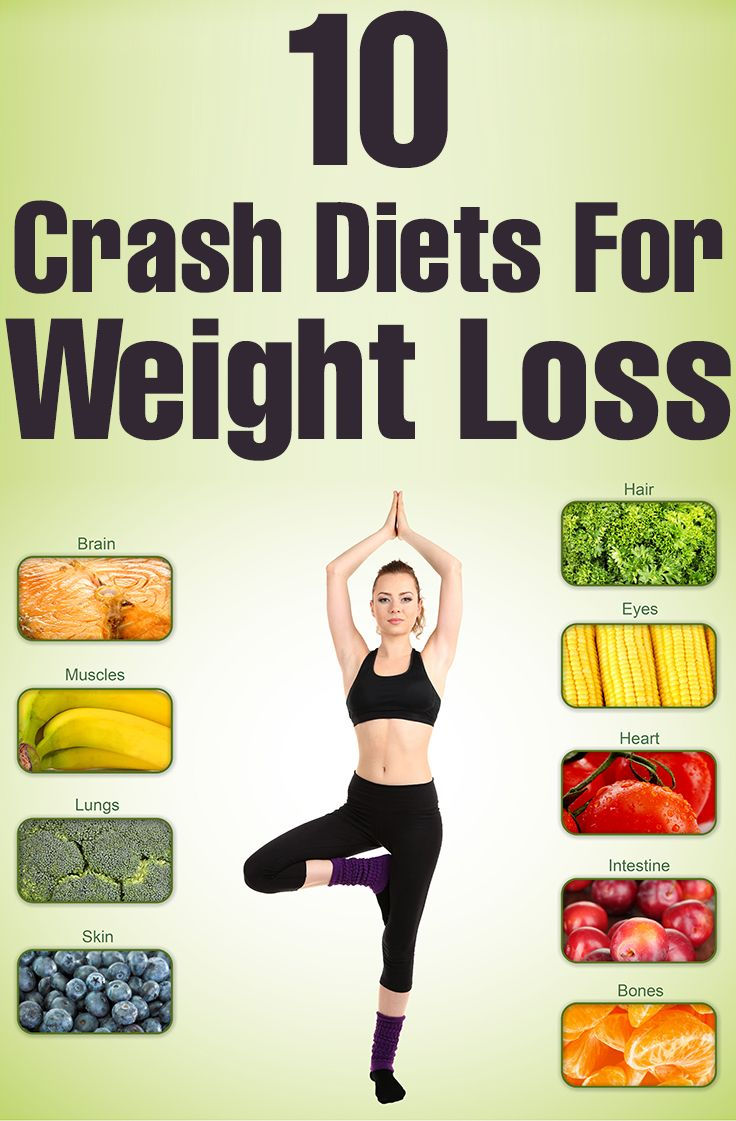 Top 10 Crash Diets For Weight Loss