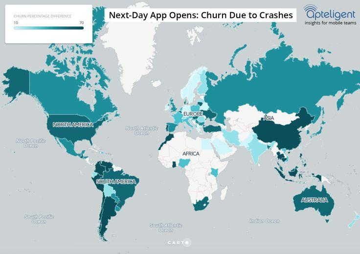 apteligent-next-day-churn-crashes