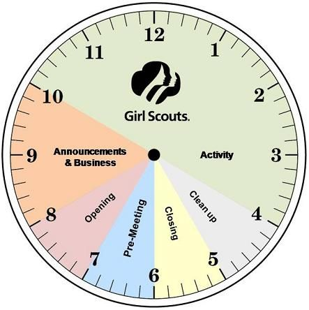 This clock has been SUPER for our Girl Scout meetings! Even though, as a teacher, I have a lot of experience in the classroom, it really helps when there are a lot of little girls, more than one adult leading, and 1 hour to get it all done! LOVE THIS!