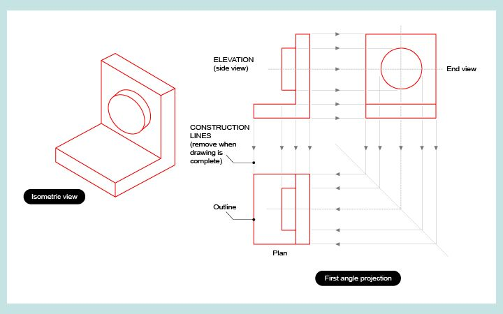 how to draw isometric view from orthographic projection