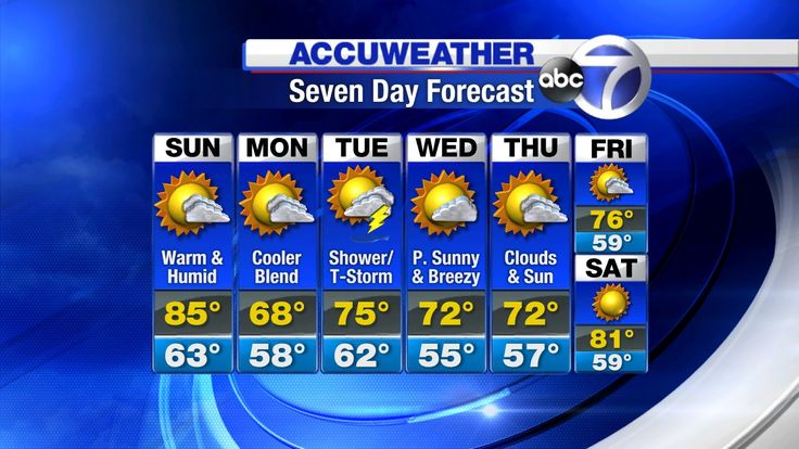 weather forecast new york memorial day