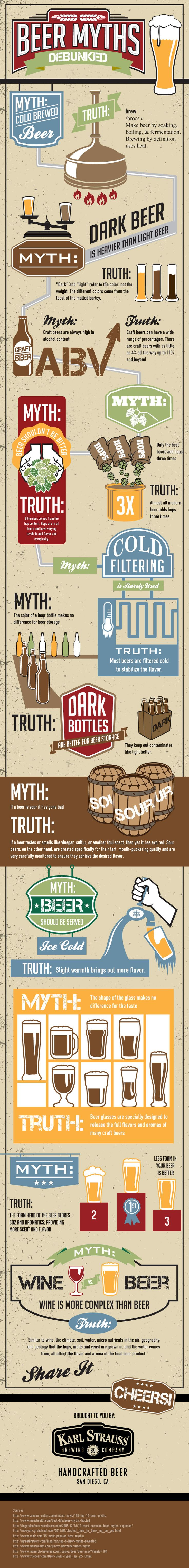 A look at a range of #beer myths that are often taken as fact - Find out more in this #infographic - http://www.finedininglovers.com/blog/food-drinks/infographic-beer-myths-debunked/