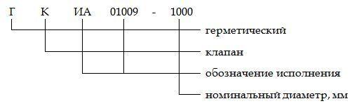 Сетевое оборудование (комплектующие)