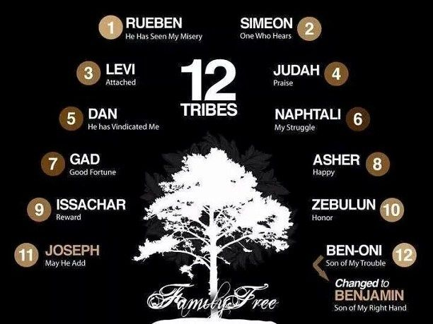 Knowing the 12 tribes were at the base of Mt. Sinai when Moses received the instructions gives understanding. It was not just the tribe of Judah that received the instructions commanded to Moses.