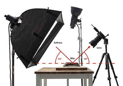 In our techniques chapter in The Photography of Modernist Cuisine, we explain the importance of using angles when setting up a shot.