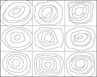 Kandinsky - Circulos concentricos. DE STIP...