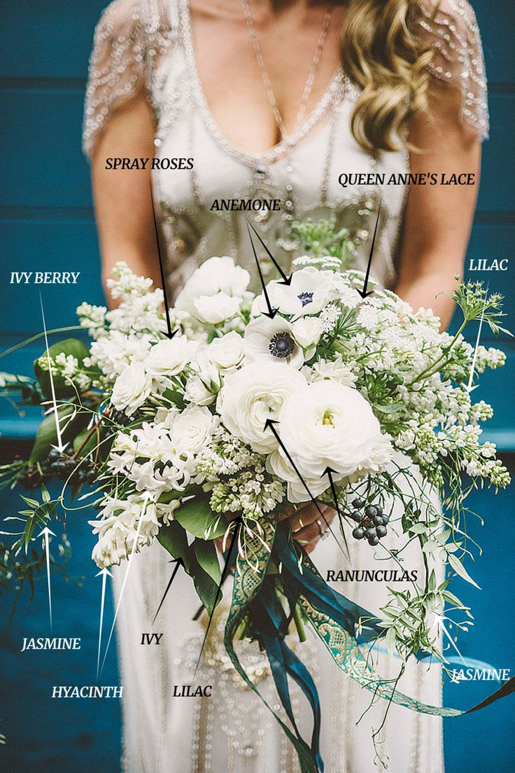 Wedding Bouquet Recipe III ~ A Soft and Whimsical White Bouquet // Found here: http://chicvintagebrides.com/index.php/wedding-bouquet-recipe/whimsical-white-bridal-bouquet/