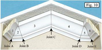 How To Cut And Install Crown Molding And Trim - Extreme How To | Page 2