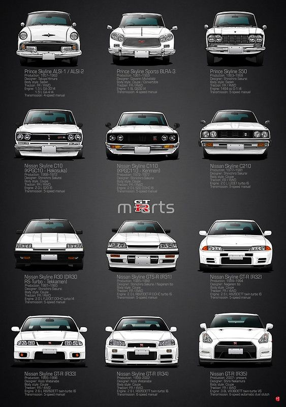 History Nissan GTR - V2 Specs by m-arts
