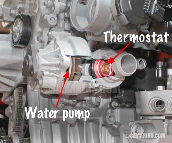 Thermostat In A Car How It Works Symptoms Problems Testing Auto Repair Car Repair Diy Cheap Sports Cars