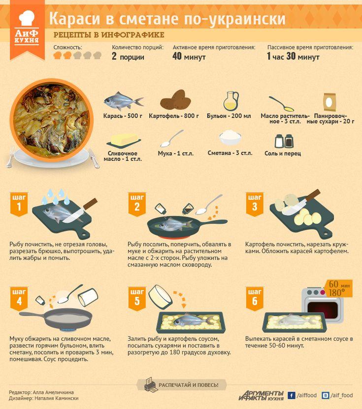 Рецепты в инфографике: караси в сметане по-украински | Рецепты в инфографике | Кухня | АиФ Украина