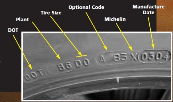 Rv Tires Everything You Need To Know About Safety And Care Rv Tires Rv Camping Tips Rv Camping