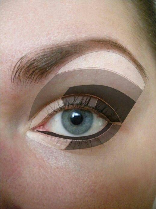 Diagrama de maquillaje de ojos específica como deben de colocarse las sombras de ojos según sus colores mas oscuros a claros. Tutorial. Mapa. Makeup. Design
