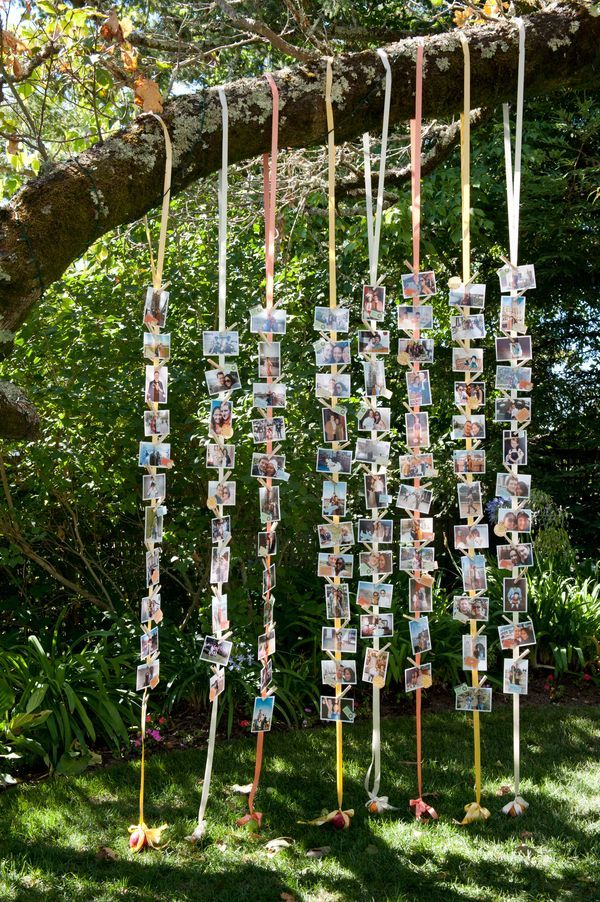 Picture end result for displaying pictures at a celebration