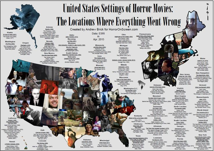 Horror movie locations... I feel like this is really important for some reason.