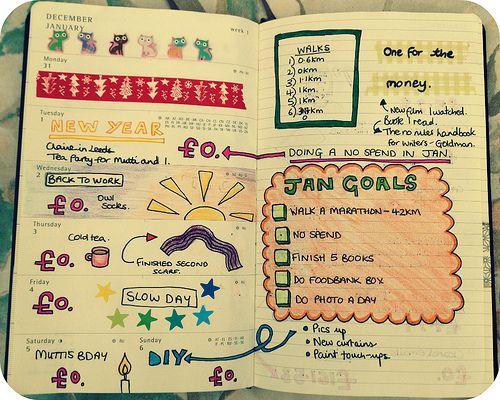 Moleskine planner, week 1 ~ love her no spend ikons ... should do that too :)