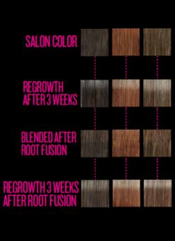 Redken Cover Fusion Color Chart April