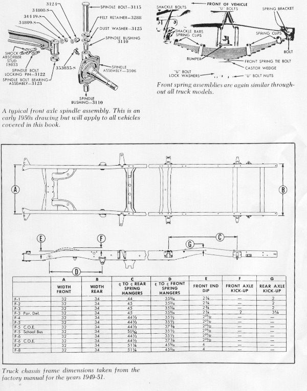 121 best    Truck       Ford    1948  1950 images on Pinterest