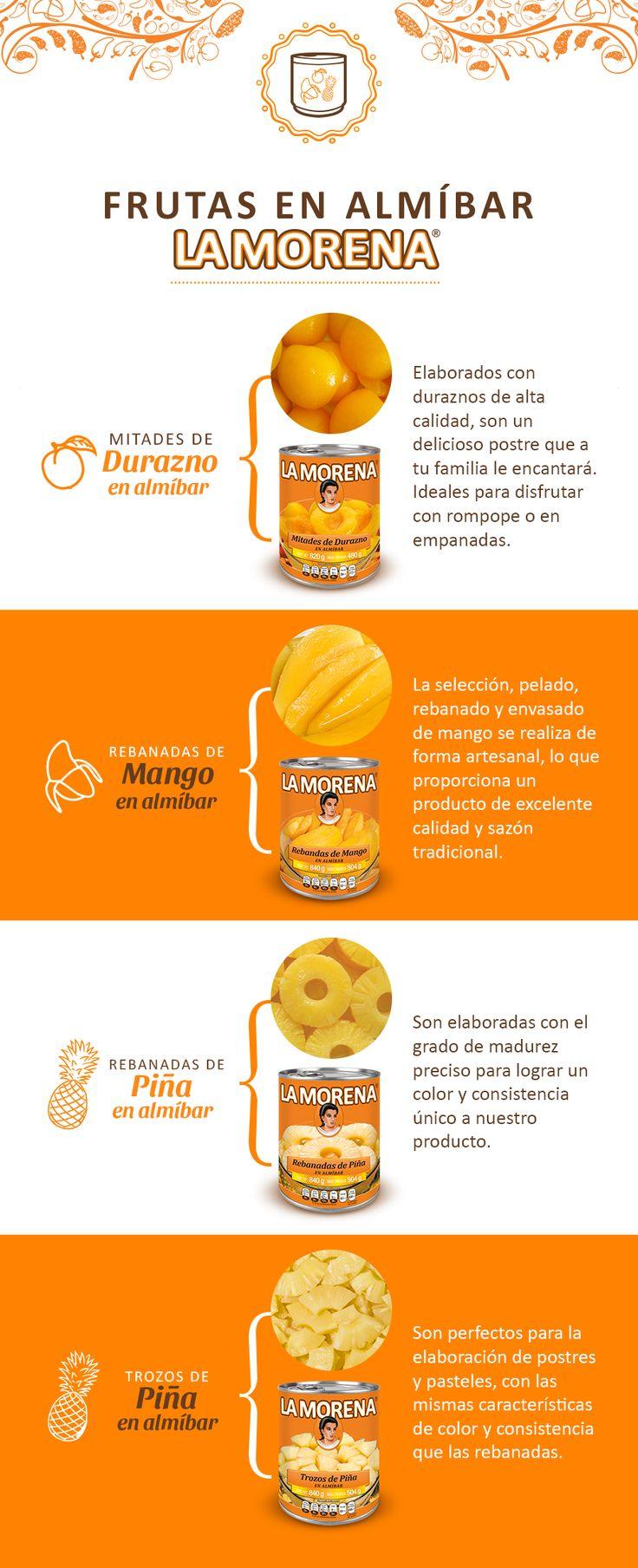 Conoce nuestra variedad de frutas en almíbar La Morena.