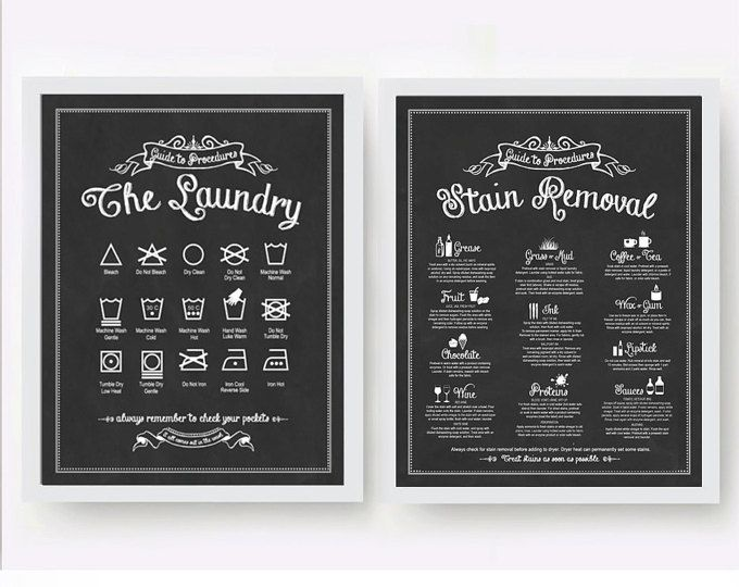 Vintage Laundry Definition and Symbols Art Print Set  by DCAStudio
