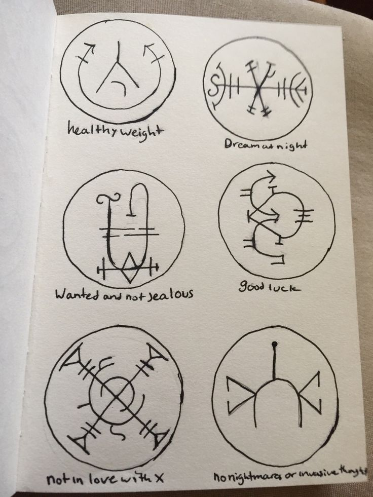 419 Best Smbolos Symbols Images On Pinterest Spirituality