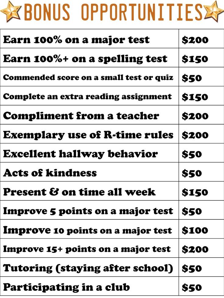 49 best classroom economy images on pinterest school classroom i not quite sure how this will mesh with our responsive classroom program but i love the idea of a classroom economy it helps students really understand fandeluxe Images