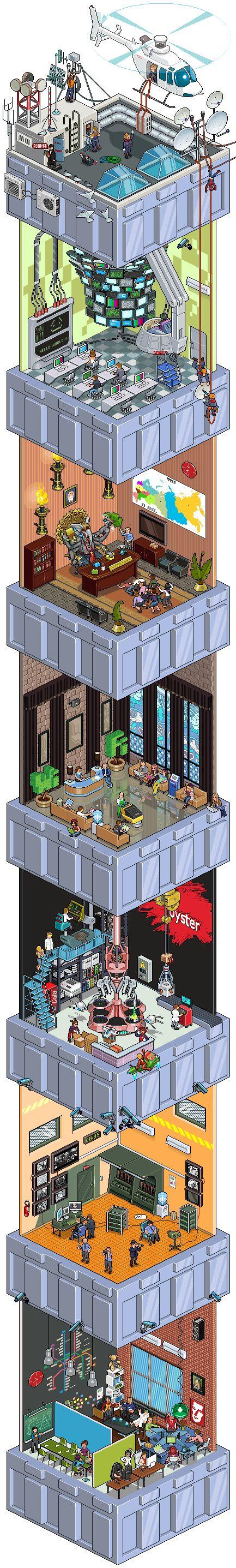 MEGA PONT - Oyster Telecom isometric pixel art join us http://pinterest.com/koztar