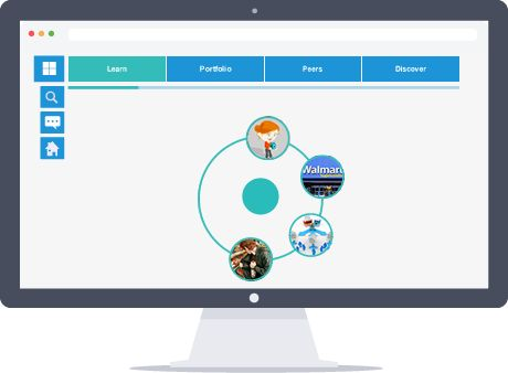 17 Best Images About E Learning Amp Gamification On