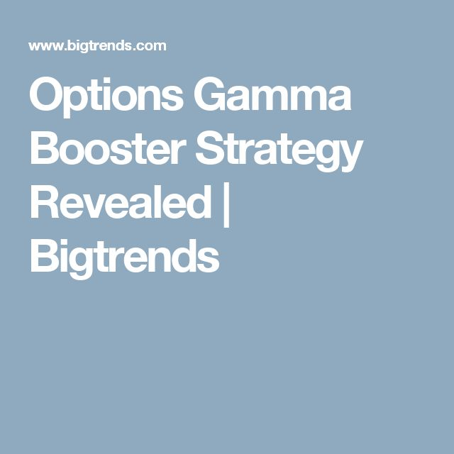 Options Gamma Booster Strategy Revealed | Bigtrends