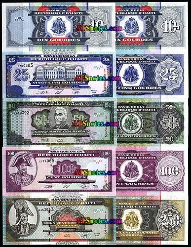 Haitian Currency: The Gourde