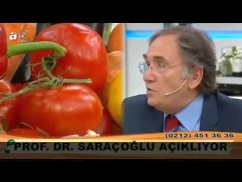 Cilt Temizleyici ve Güzelleştirici Maske | Prof. İbrahim Saraçoğlu - YouTube