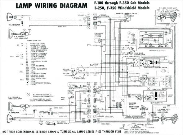 1995 Ford F150 Ignition Wiring Diagram Electrical Wiring Diagram Electrical Diagram Trailer Wiring Diagram