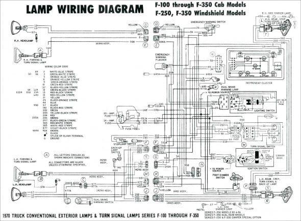 1995 Ford F150 Wiring Diagram / 2010 02 06 190756 97 E250