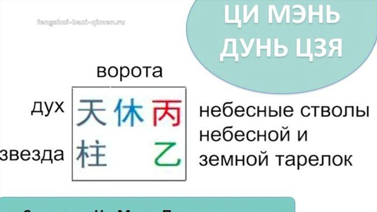 #9 Структура Ци Мэнь. Понятие и типы l Ци Мэнь Дунь Цзя