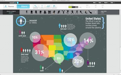 IKT blog: Easil.ly - Infografikák ingyenesen, egyszerűen