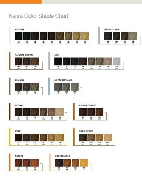 Kenra Color Shade Chart