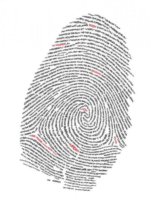 13 Best Images About Fingerprint Unit On Pinterest You