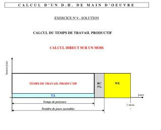 Examen corrigé en mécanique et structures et des sols | cours génie civil WWW.JOGA.C.LA - cours, exercices corrigés et videos